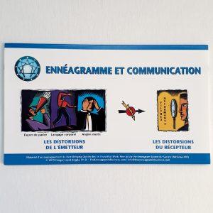 Outil Ennéagramme et Communication